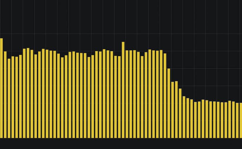 Статья FunCorp «Как мы просто сократили объем входящего в дата-центр трафика на 70%»